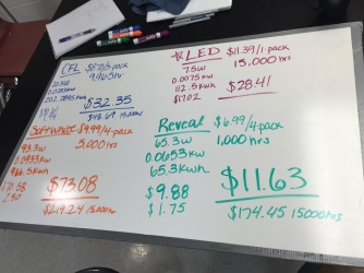 Calculated costs to run for 15,000 hours