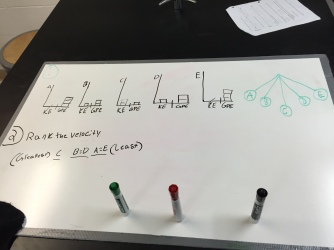 Energy bar charts