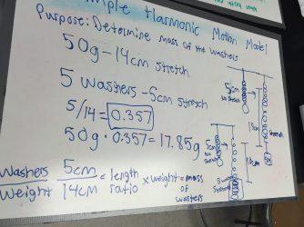 Using Hooke's Law