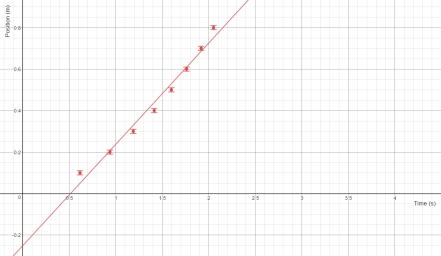 ramp-lab-graph