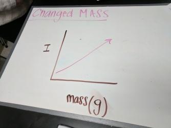 change-mass