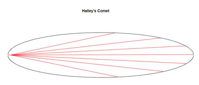 comet-orbit