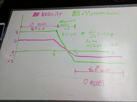pt-graph