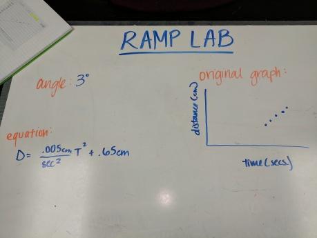 ramp wb