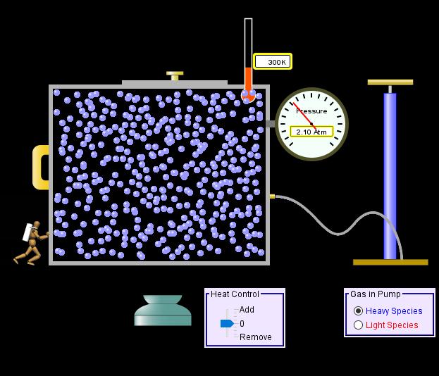 Gas Laws Sim.PNG
