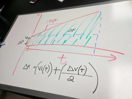 graph soln