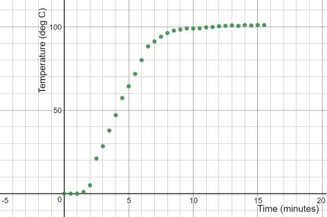 desmos-graph (1).png
