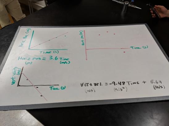 pm graphs.jpg