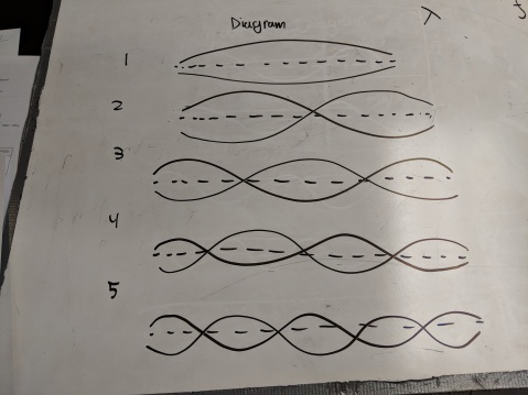 wave diagrams.jpg
