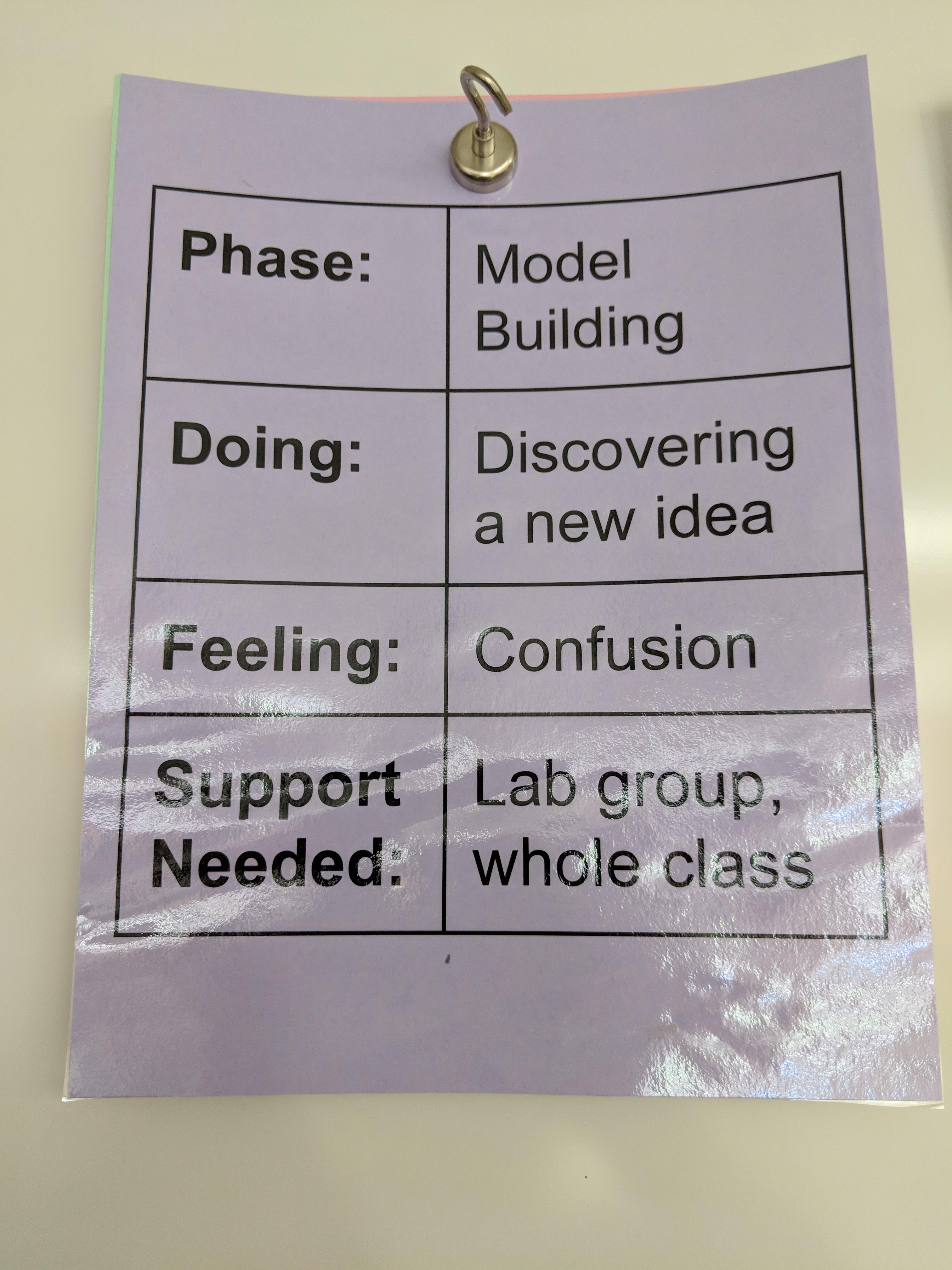 model phases.jpg