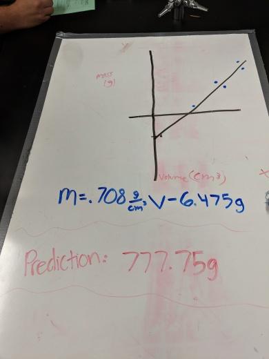 dowel lab board