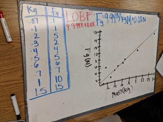 fg whiteboard.jpg