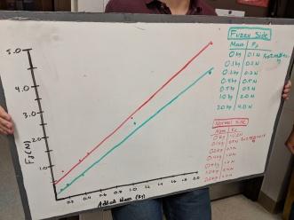 friction lab.jpg