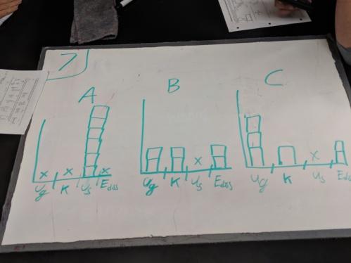 ap bar chart.jpg