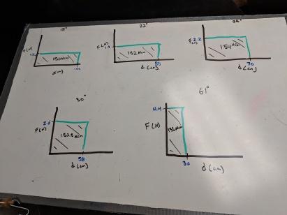 f-d graphs.jpg