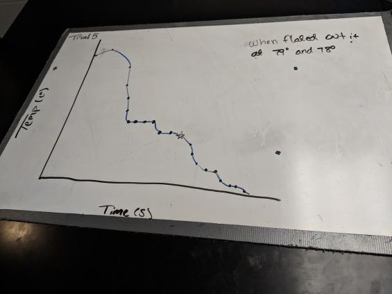 pivot phase change.jpg