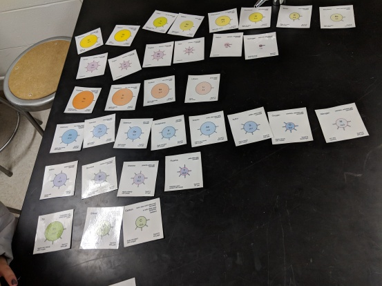 chem card sort.jpg