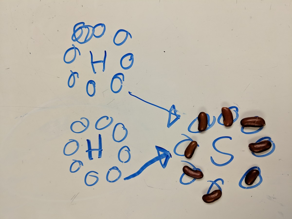 Day 100: Standing Waves, Pendulums, & Formula Writing ...